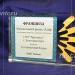 призы и награды на заказ